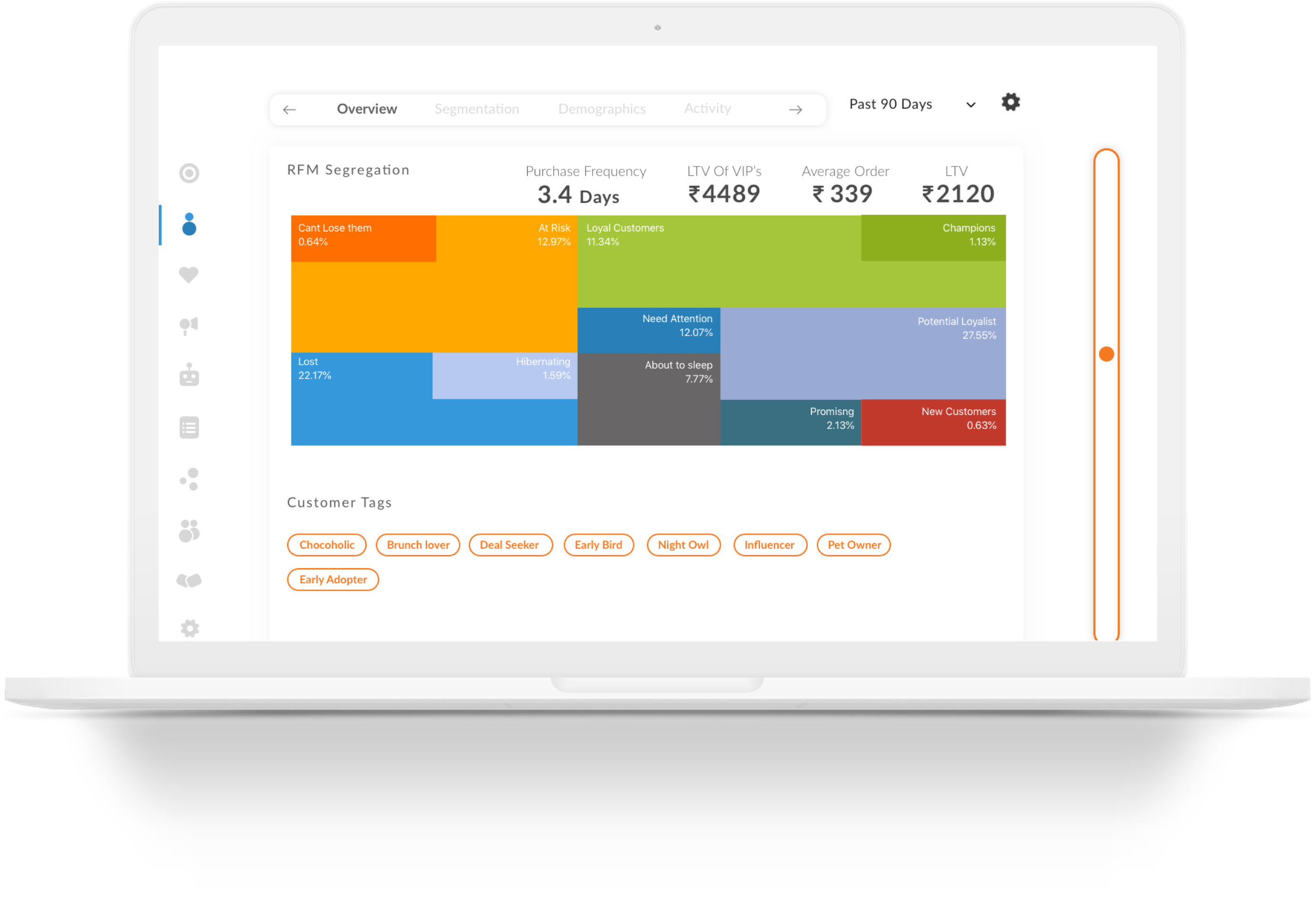 Screenshot of the Hashtag Loyalty merchant business dashboard in action